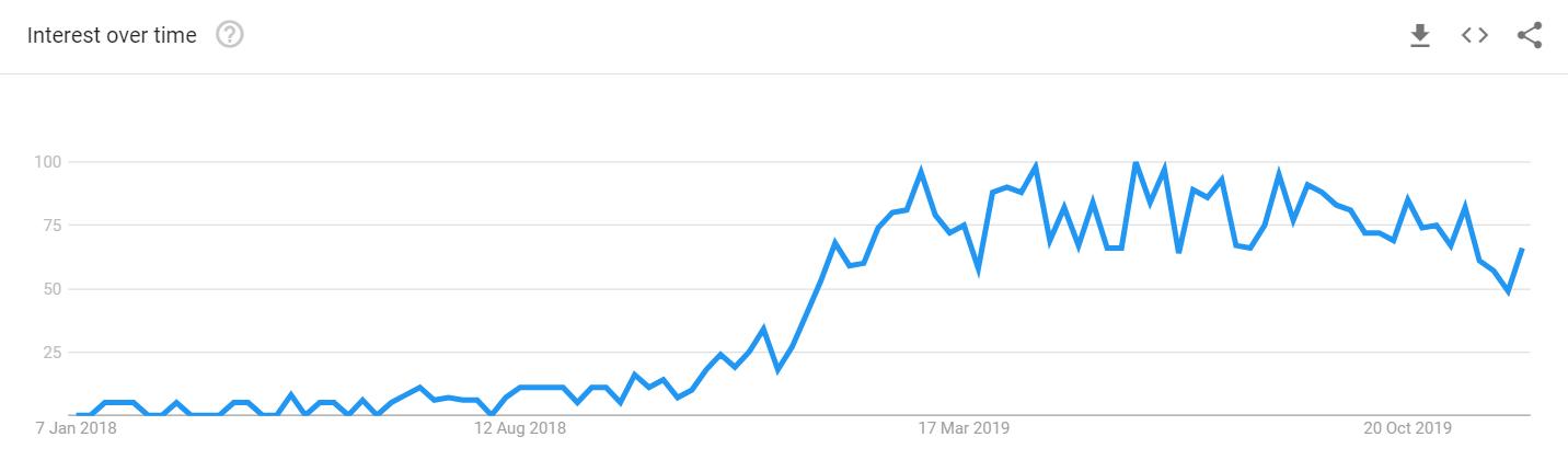 seo-2019-trend