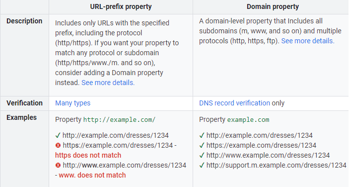 google search console verification types